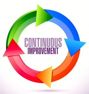 Lean MFG Continuous Improvement