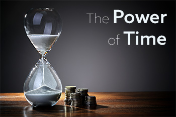 The Power of QRM Time