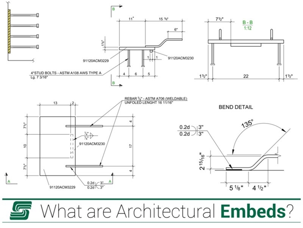 What are Architectural Embeds?